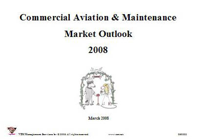 VZM annual Market Outlook
